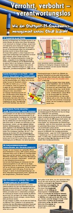 Faltblatt-Grundwassermanagment1