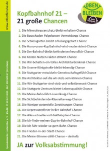 Kopfbahnhof 21 –  21 große Chancen